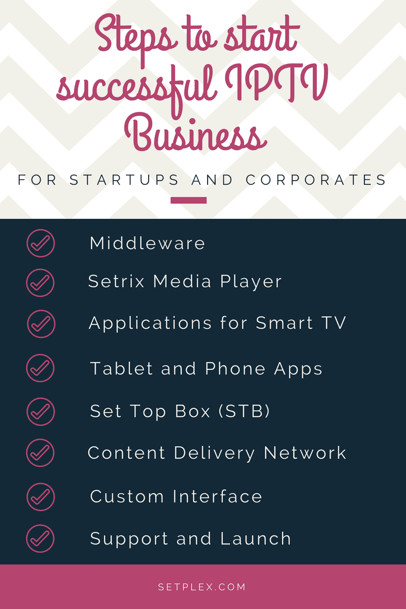 Steps to run successful IPTV Business
