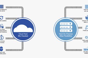 In-Cloud vs. On-Prem
