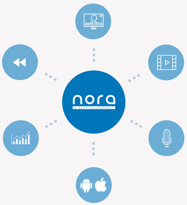 Nora Streaming Products